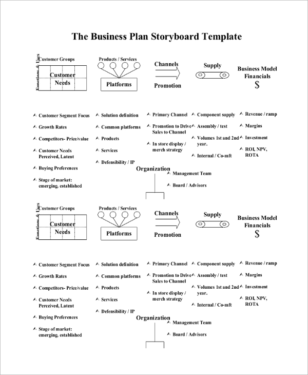 Business plan sample e-learning storyboard