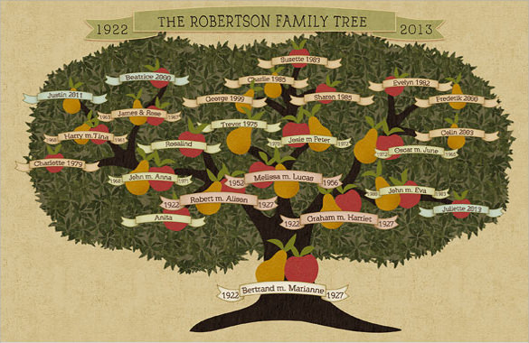 printable family tree templates