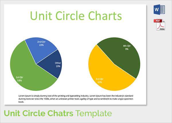 unit circle charts template