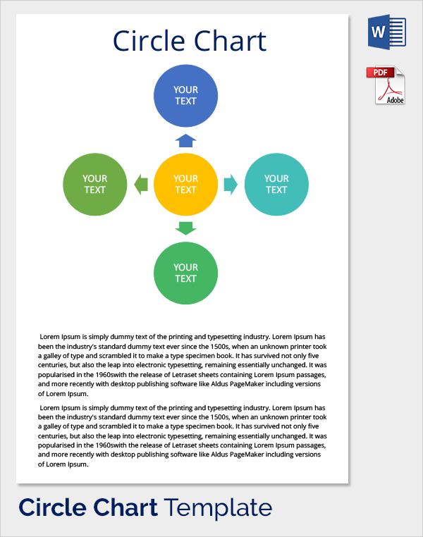 circle chart template