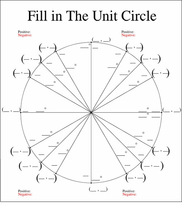 FREE 19+ Unit Circle Charts Templates In PDF
