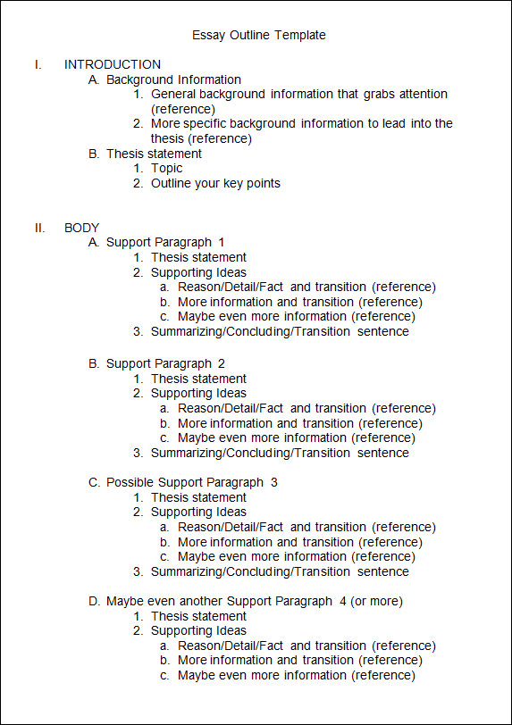 outlined thesis How to write an essay outline essay outlines provide structure and guidance for writers as they begin the drafting process develop your thesis.