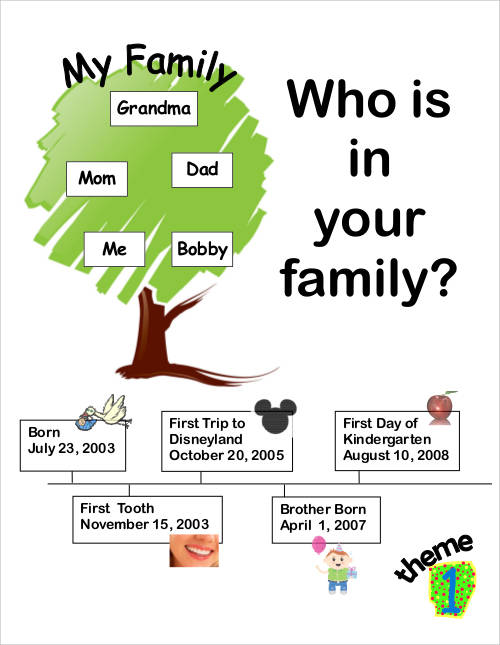 53 family tree templates sample templates for Preschool family tree template