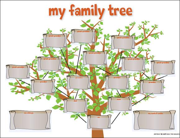 printable blank family tree template .