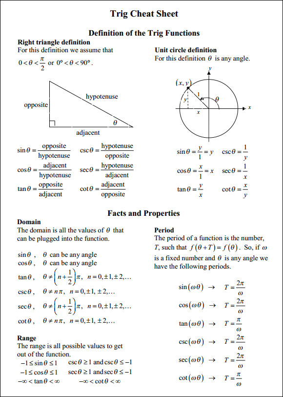 sample unit circle chart