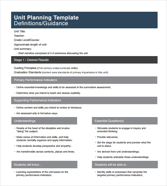 Business unit plan