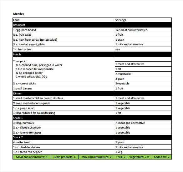 sample diet menu template