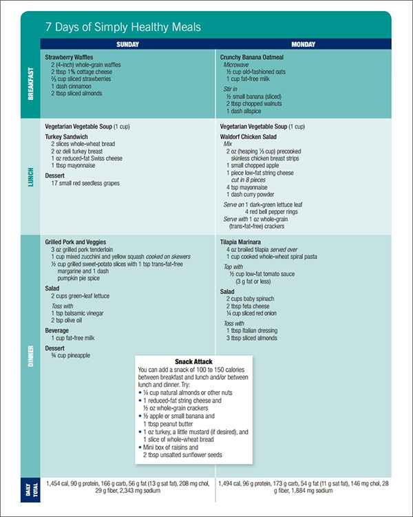 1500 calorie diet menu template