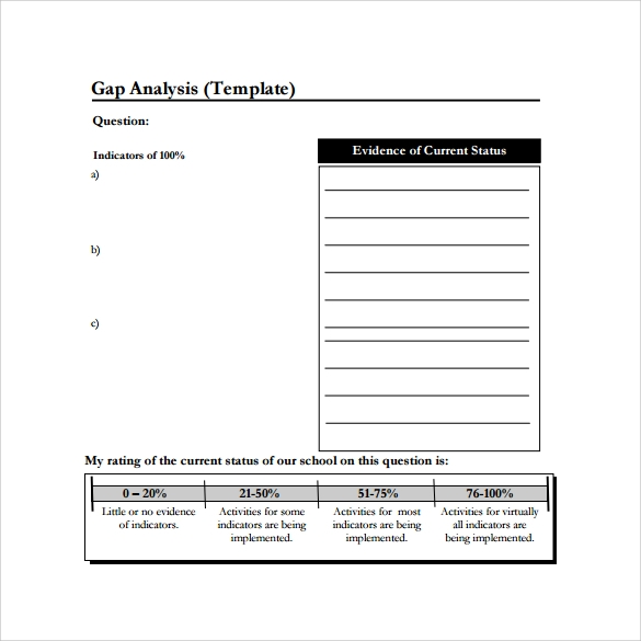 gap analysis template pdf1