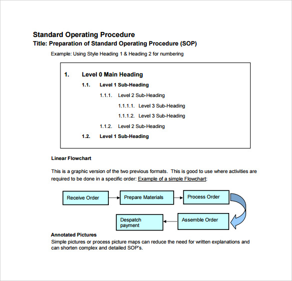 Sop Template Word Automotive Standard Operating Procedure