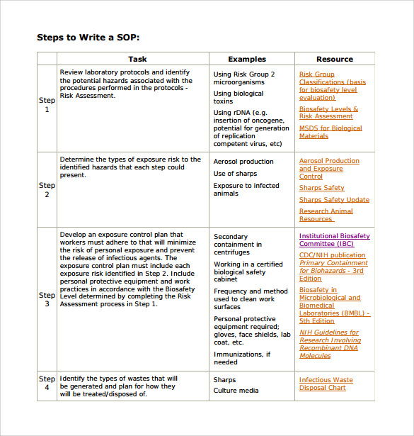 Steps To Write SOP Template