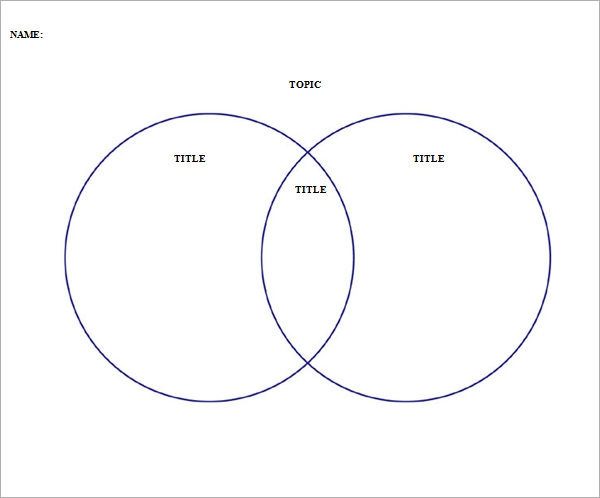3 Circle Venn Diagram Template