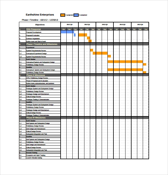 Sample Gantt Chart Template   Documents In Pdf Word Excel