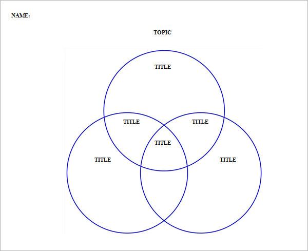 Venn Diagram Worksheet 3 Circles images
