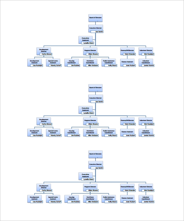 Organizational Chart Template - 13+ Download Free Documents in Word ...