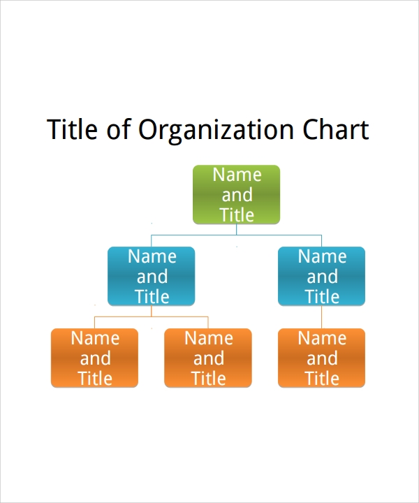 Organizational Chart Template   Download Free Documents In Word