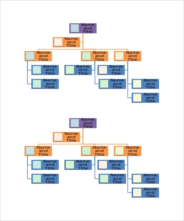 Organizational Chart Template 13 Download Free Documents in – Blank Organizational Chart
