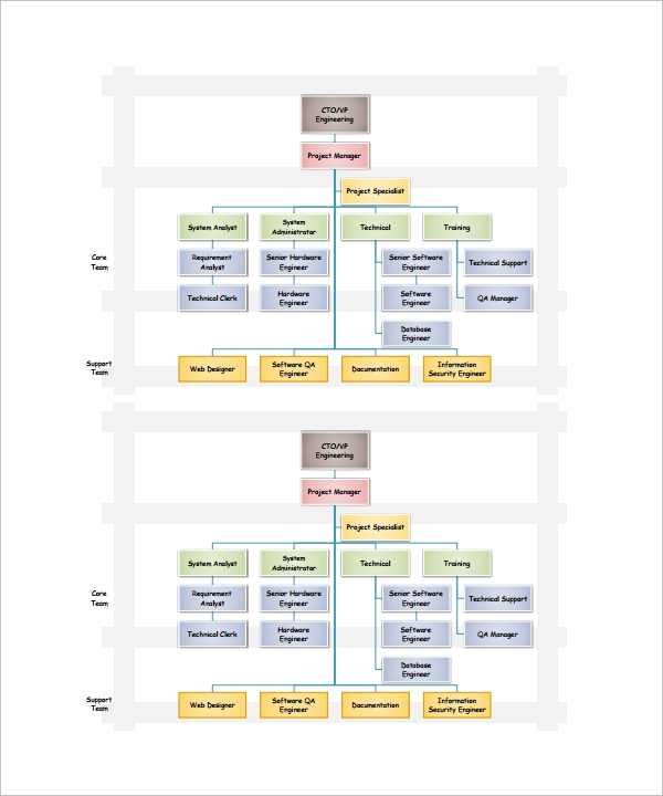 matrix organizational chart template1