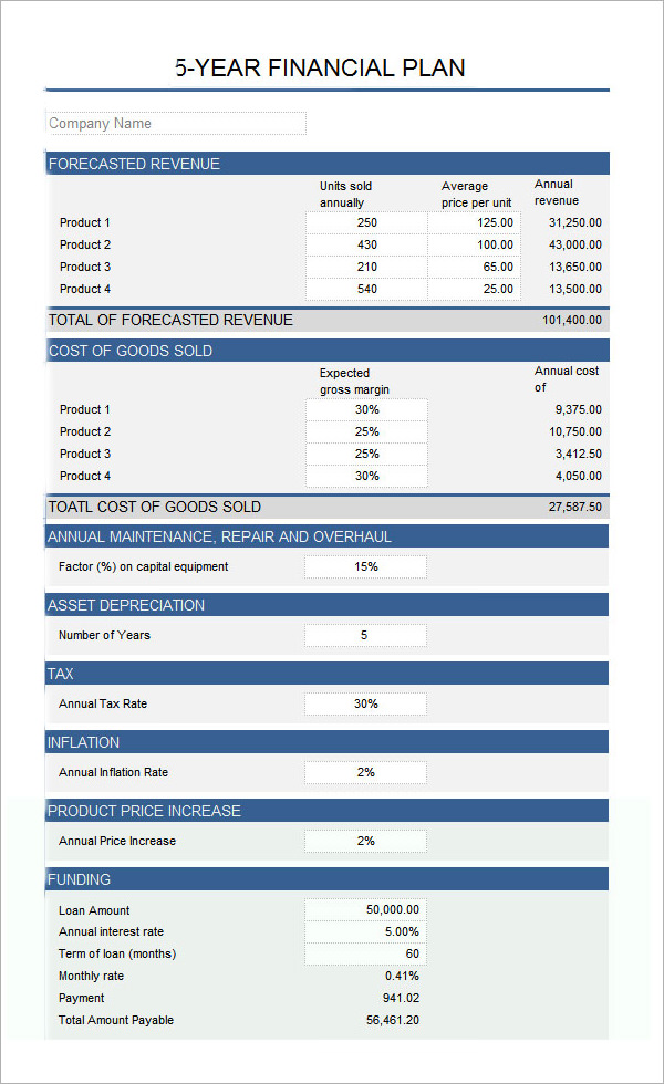 Superior Financial Plan Example. Details. File Format