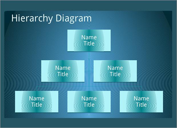 10  organizational chart template