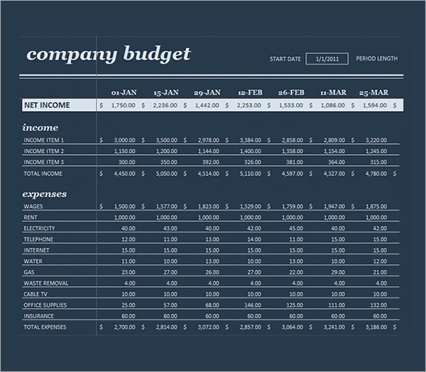 Sample Business Budget 9 Documents in PDF Excel – Budget Plan Template