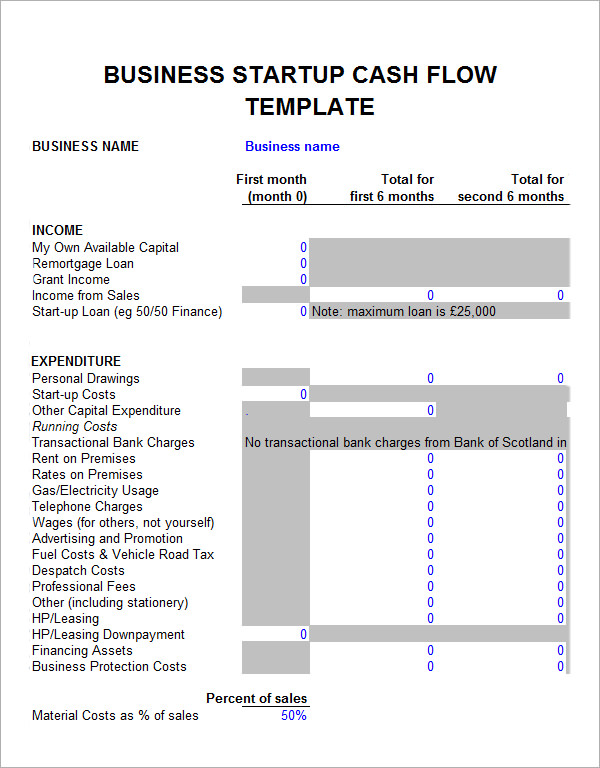 business startup financial plan template