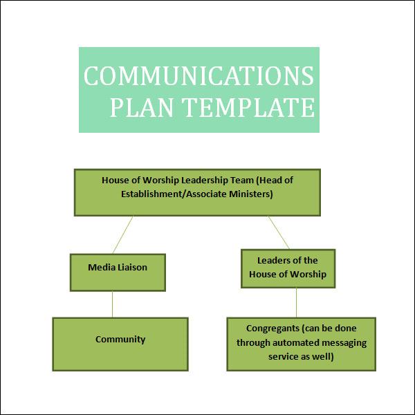 client communication plan template .