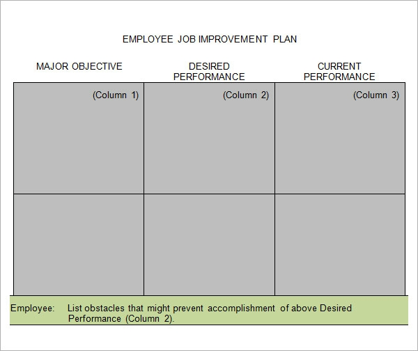 Employee Performance Improvement Template Pictures to Pin on – Sample Employee Performance Improvement Plan Template
