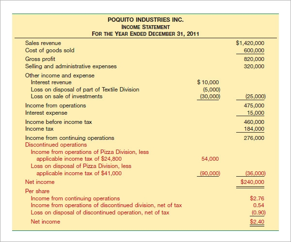 Nice Format Of The Income Statement Pdf