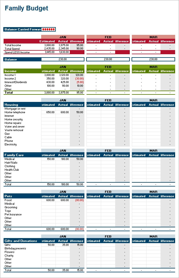 Sample Family Budget 10 Documents in PDF Excel Word – Family Budget Template