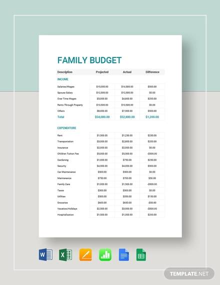 family budget template1