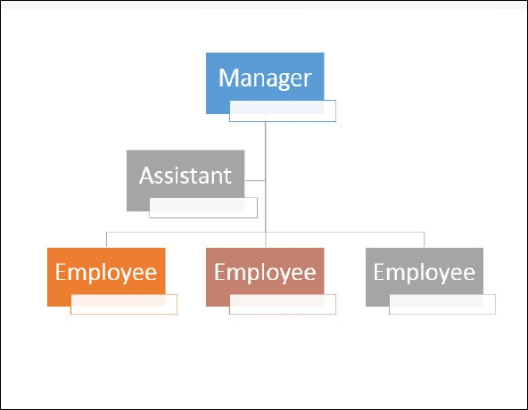 Excel Flowchart Template - Employee flowchart template