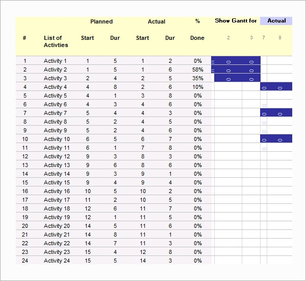 Sample Gantt Chart Template - 11+ Documents in PDF, Word, Excel