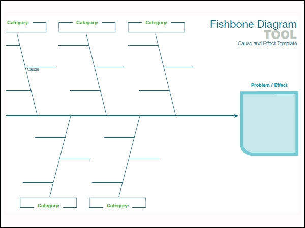 free fishbone diagram template .
