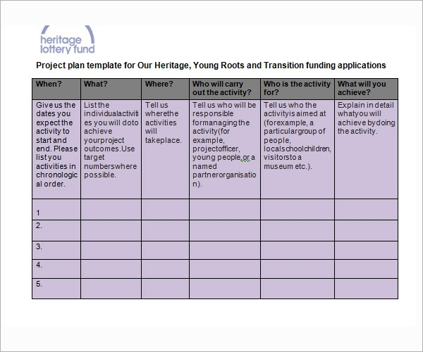 project plan document free project plan template