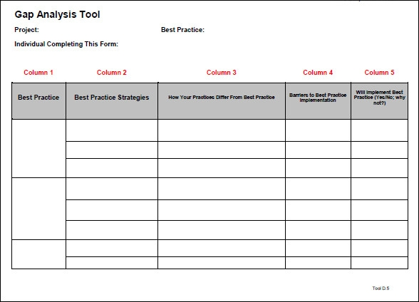Gap Analysis Template   16  Download Free Documents in PDF 9d3ae09Q