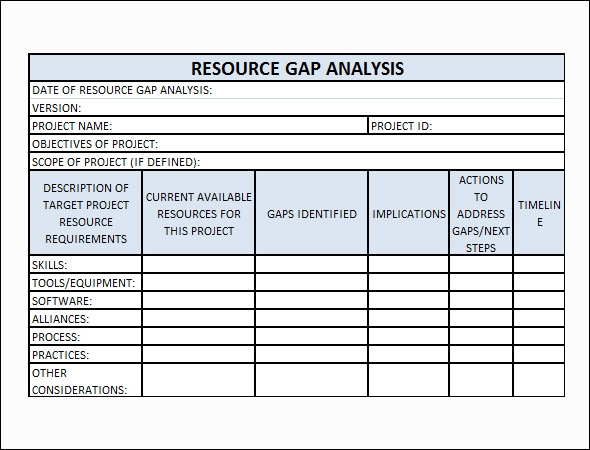Gap Analysis Template Excel Pictures