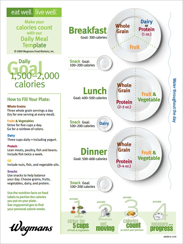 Health Diet Menu Template