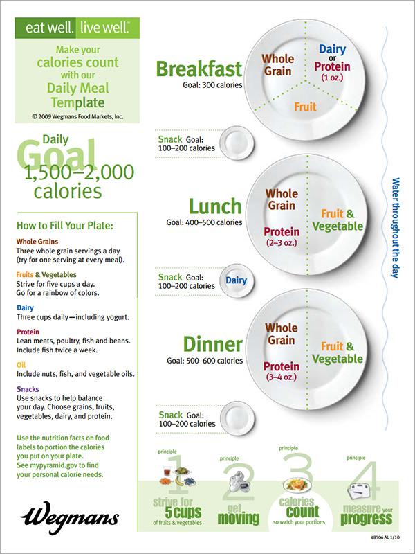 Sample diet menu template 14 free documents in pdf - Regime 1800 calories ...