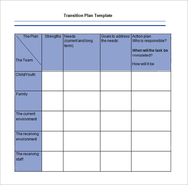 transition plan templates sample templates Success 0Rq87eT5