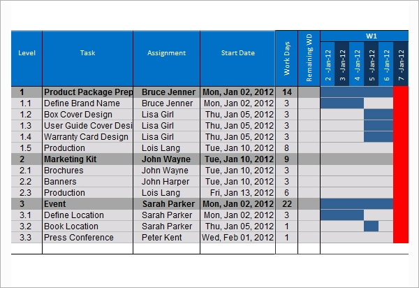 Sample Gantt Chart Template - 10+ Documents in PDF, Word, Excel