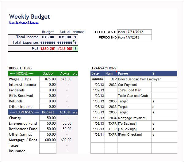 Weekly Budget Samples