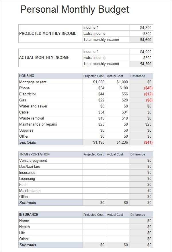 10 sample monthly budget templates sample templates for Personnel budget template