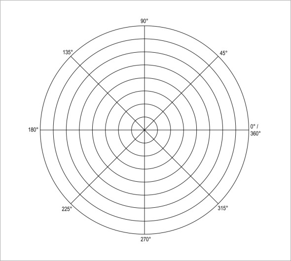 polar grid in degrees with radius 83