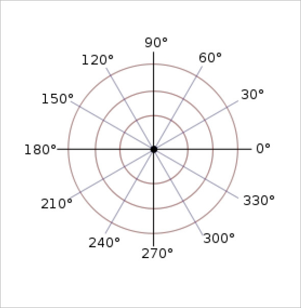 polar coordinates math insight2