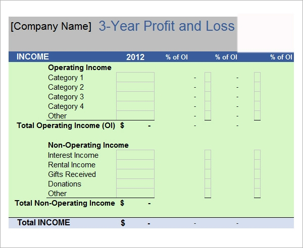 Profit And Loss Projection Template