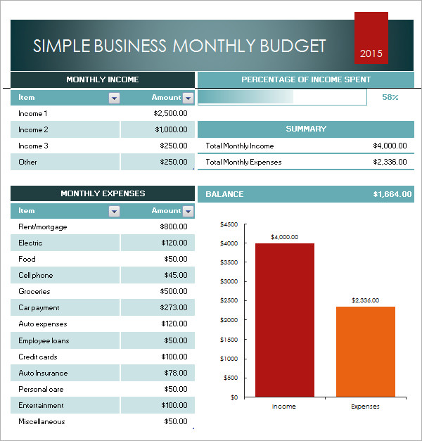 Business Budget Template   13  Download Free Documents in PDF Excel 066zIGoQ