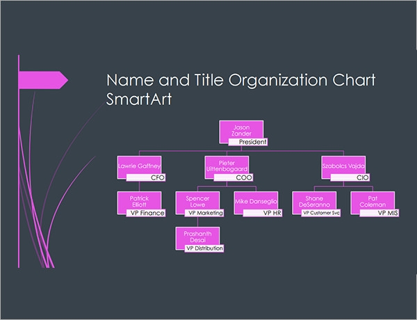 Small business organizational chart template accmission Gallery