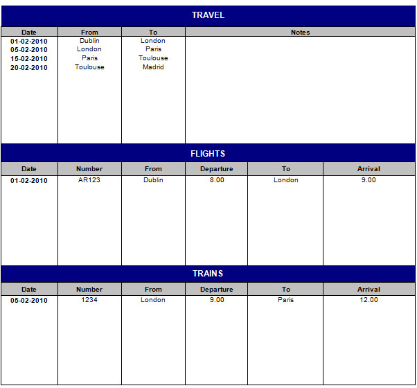 camping trip itinerary template