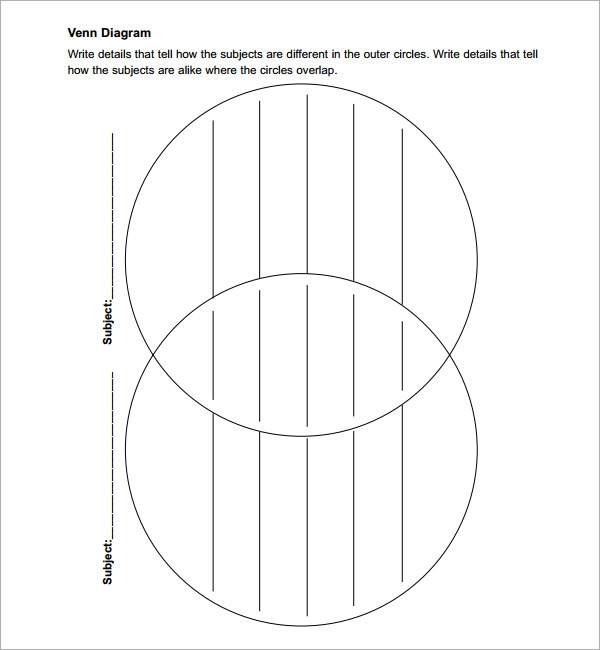 13 sample venn diagrams sample templates venn diagram template pdf ccuart Images